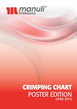 Tabela parametrów zakuć dla węży Manuli - plakat ścienny (EN)